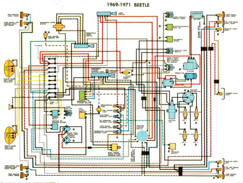 901544 Wiring Questions further Vw Generator Wiring Diagram additionally Index also Wiring Diagrams together with Forum posts. on 1971 vw wiring diagram colored