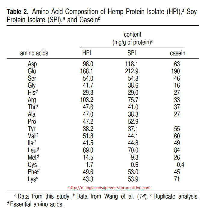 hpi_vs10.png