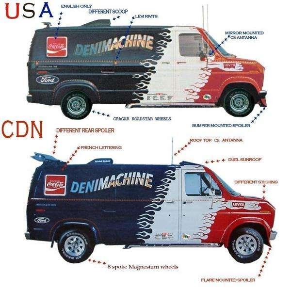 denim machine