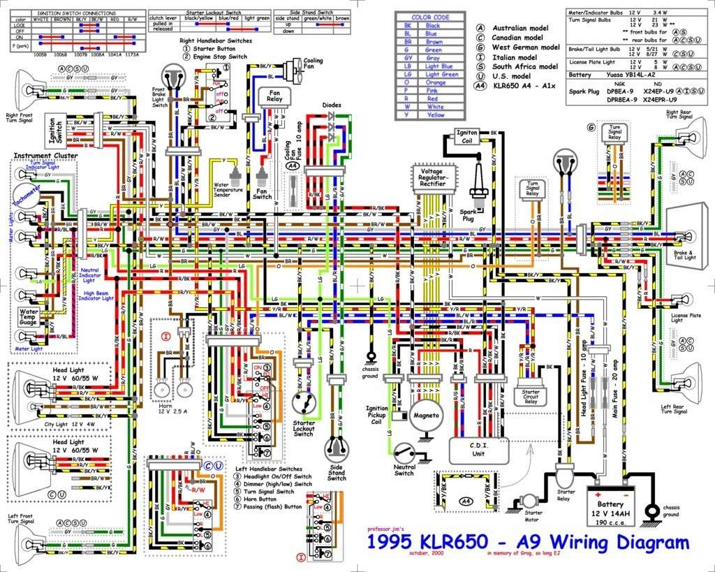 T194 Probleme Pour Demarreon 1972 F 100 Turn Signal Wiring Diagram